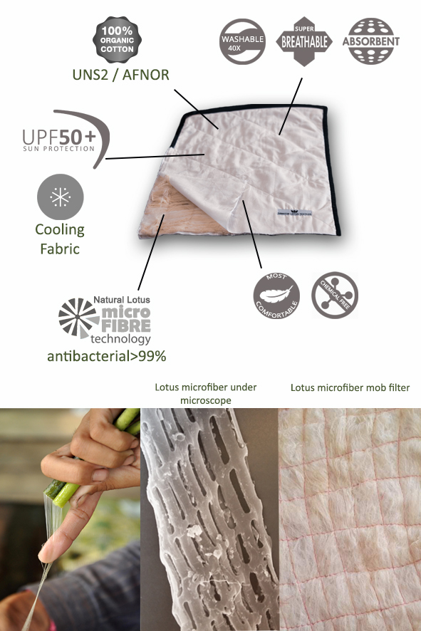 antiviral fabric